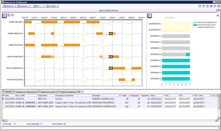 diagrama de gantt siddex pantalla