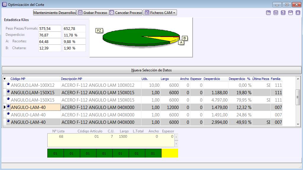 Optimizacion-Corte-CMC