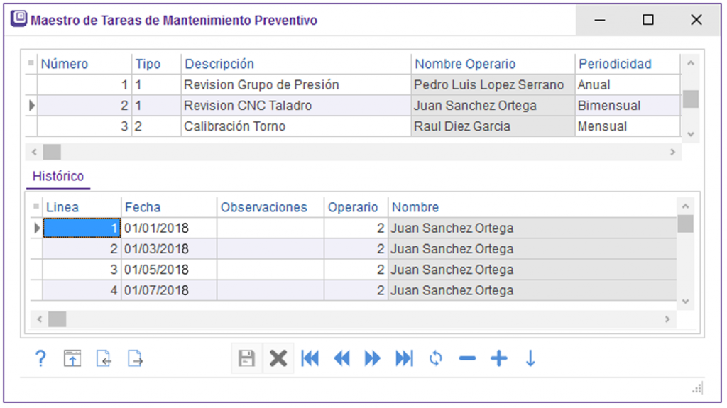 CMC- MAESTRO TAREAS MANTENIMIENTO PREVENTIVO