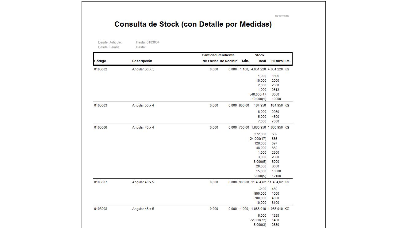 consulta de stoks-informe